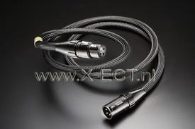 Digital Cable (1.2mx1)
